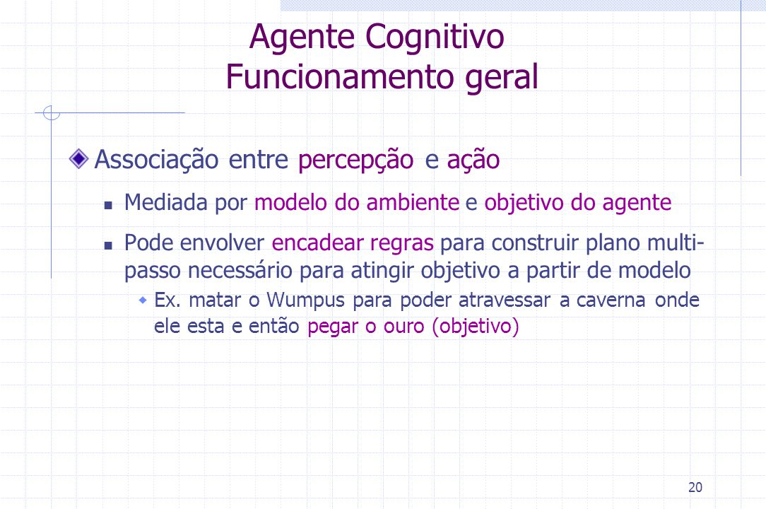 20 Agente Cognitivo Funcionamento geral Associação entre percepção e ação Mediada por modelo do ambiente e objetivo do agente Pode envolver encadear r