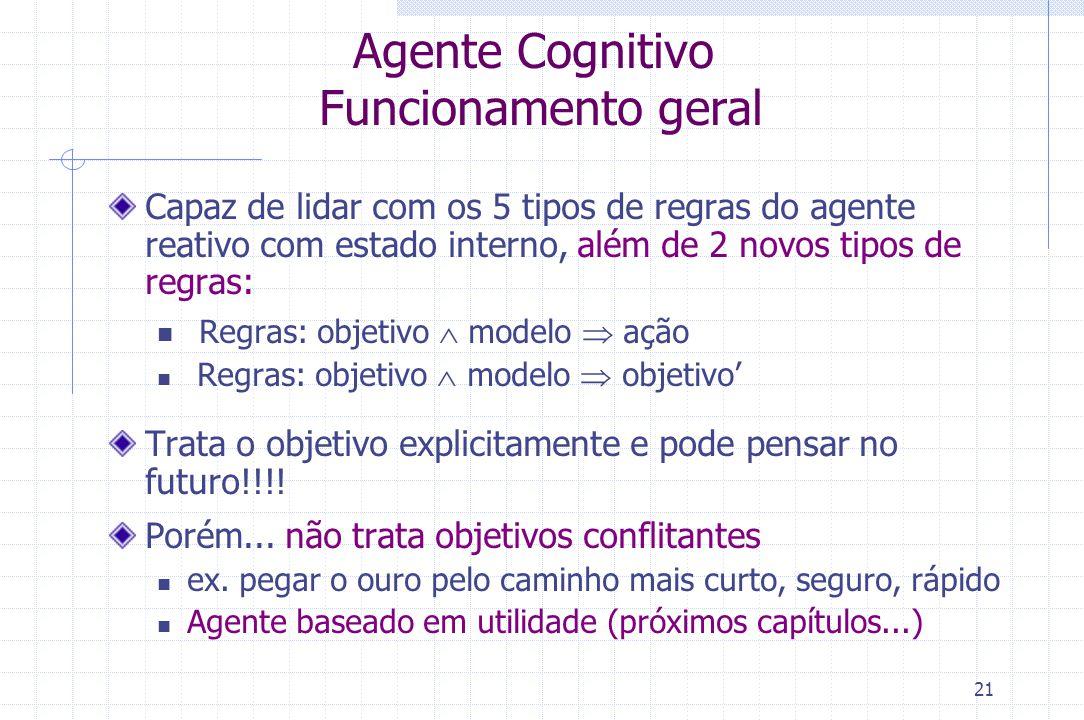 21 Agente Cognitivo Funcionamento geral Capaz de lidar com os 5 tipos de regras do agente reativo com estado interno, além de 2 novos tipos de regras: