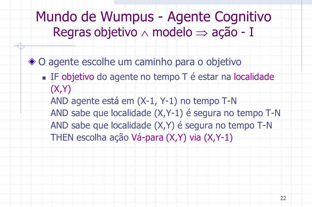 22 Mundo de Wumpus - Agente Cognitivo Regras objetivo  modelo  ação - I O agente escolhe um caminho para o objetivo IF objetivo do agente no tempo T