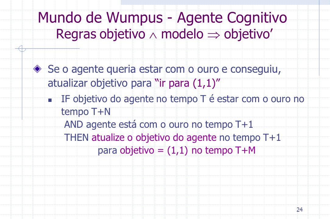 """24 Mundo de Wumpus - Agente Cognitivo Regras objetivo  modelo  objetivo' Se o agente queria estar com o ouro e conseguiu, atualizar objetivo para """"i"""