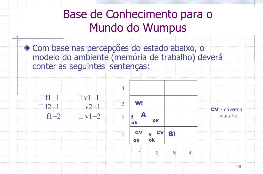 28 Base de Conhecimento para o Mundo do Wumpus Com base nas percepções do estado abaixo, o modelo do ambiente (memória de trabalho) deverá conter as s