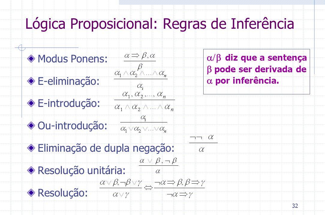 32 Lógica Proposicional: Regras de Inferência Modus Ponens: E-eliminação: E-introdução: Ou-introdução: Eliminação de dupla negação: Resolução unitária