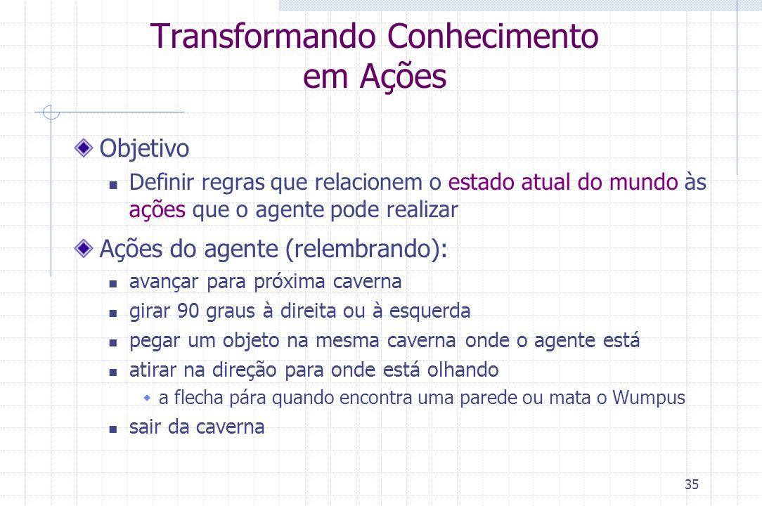 35 Transformando Conhecimento em Ações Objetivo Definir regras que relacionem o estado atual do mundo às ações que o agente pode realizar Ações do age