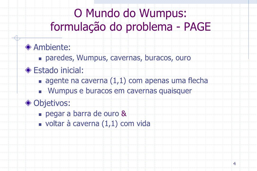 4 O Mundo do Wumpus: formulação do problema - PAGE Ambiente: paredes, Wumpus, cavernas, buracos, ouro Estado inicial: agente na caverna (1,1) com apen