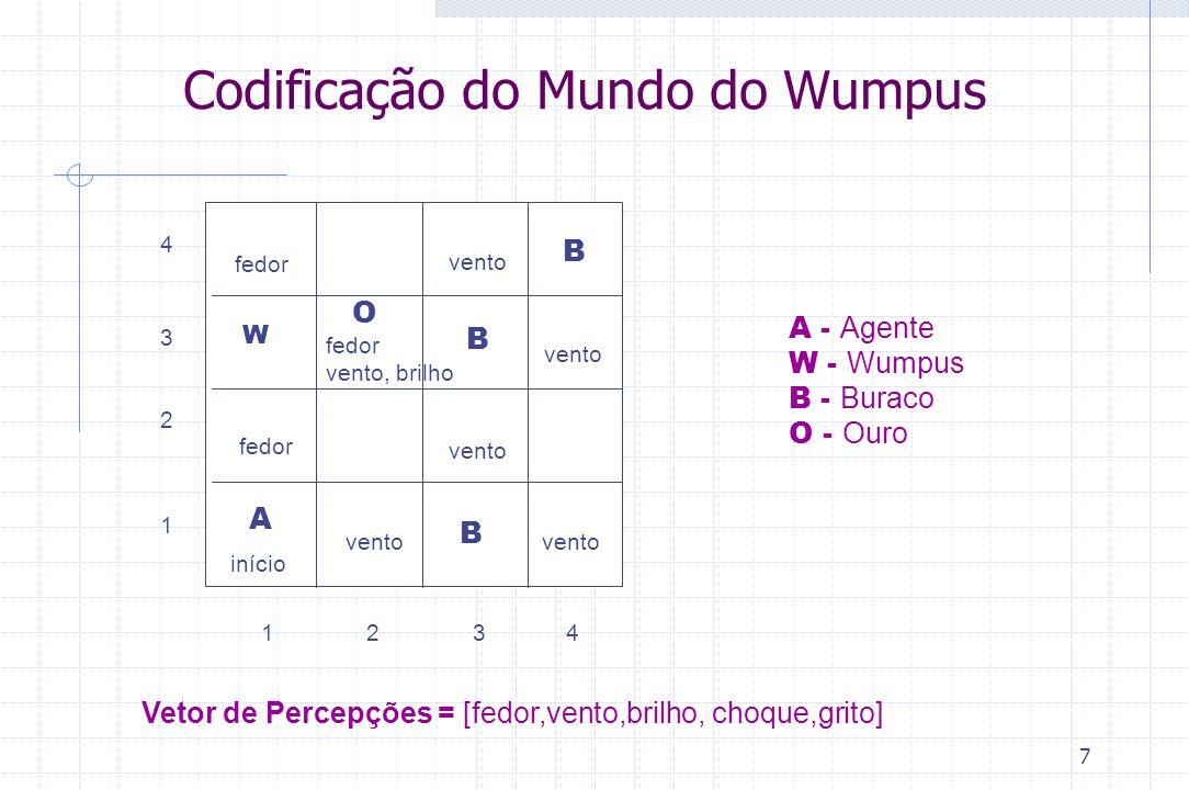 7 Codificação do Mundo do Wumpus 1 2 3 4123 4 início fedor A vento B W fedor vento, brilho B B vento O A - Agente W - Wumpus B - Buraco O - Ouro Vetor