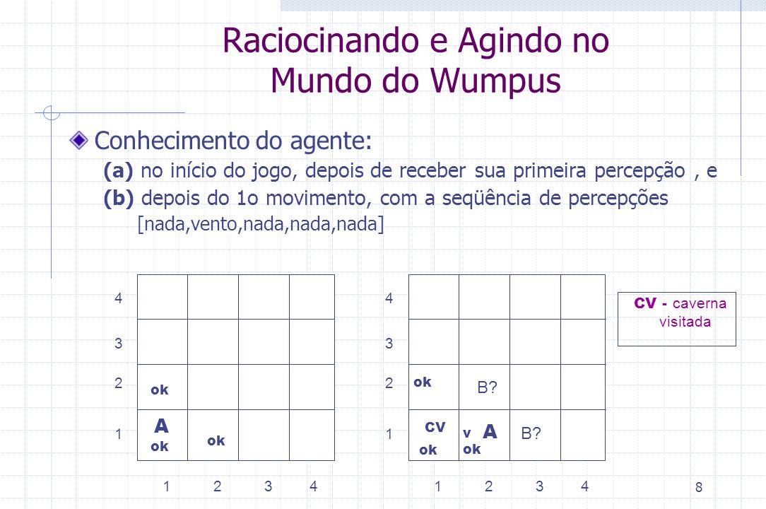 8 Raciocinando e Agindo no Mundo do Wumpus Conhecimento do agente: (a) no início do jogo, depois de receber sua primeira percepção, e (b) depois do 1o