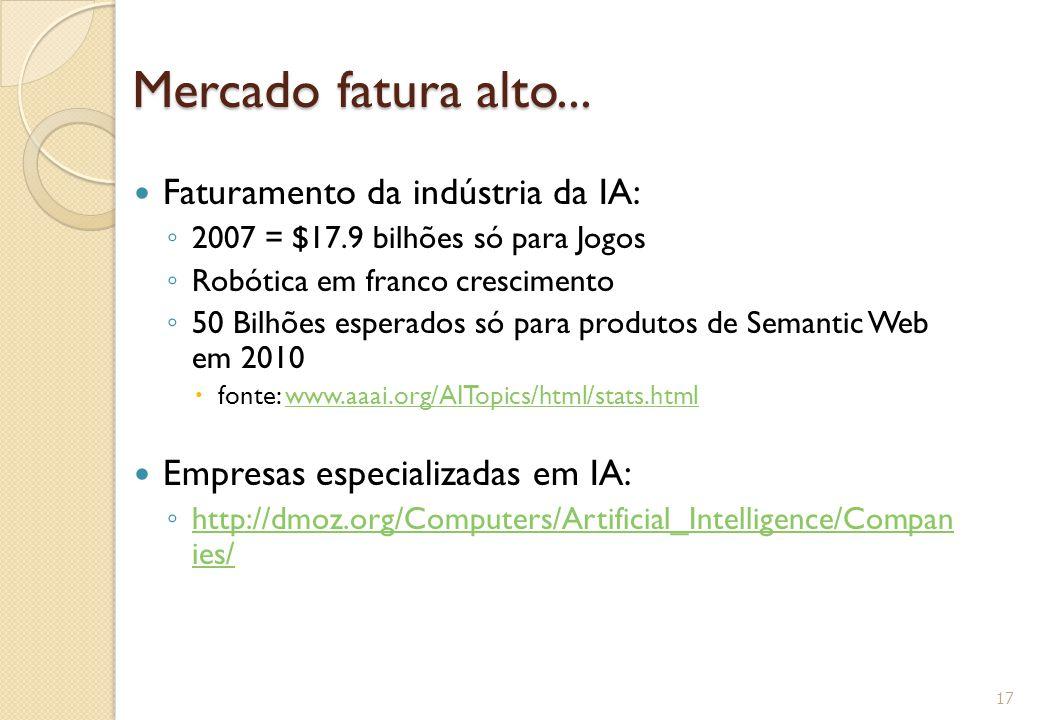 Mercado fatura alto... Faturamento da indústria da IA: ◦ 2007 = $17.9 bilhões só para Jogos ◦ Robótica em franco crescimento ◦ 50 Bilhões esperados só