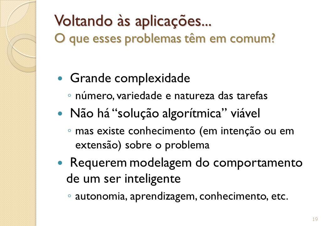 """Voltando às aplicações... O que esses problemas têm em comum? Grande complexidade ◦ número, variedade e natureza das tarefas Não há """"solução algorítmi"""
