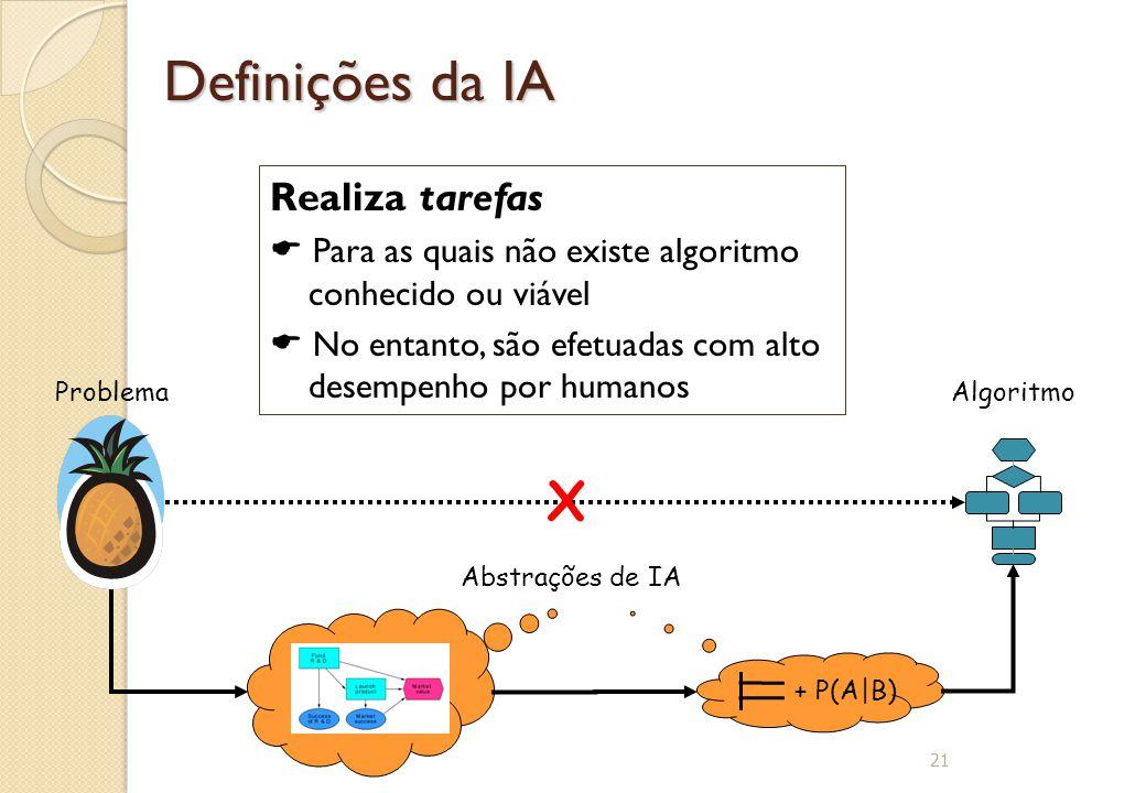 Definições da IA 21 Realiza tarefas  Para as quais não existe algoritmo conhecido ou viável  No entanto, são efetuadas com alto desempenho por human