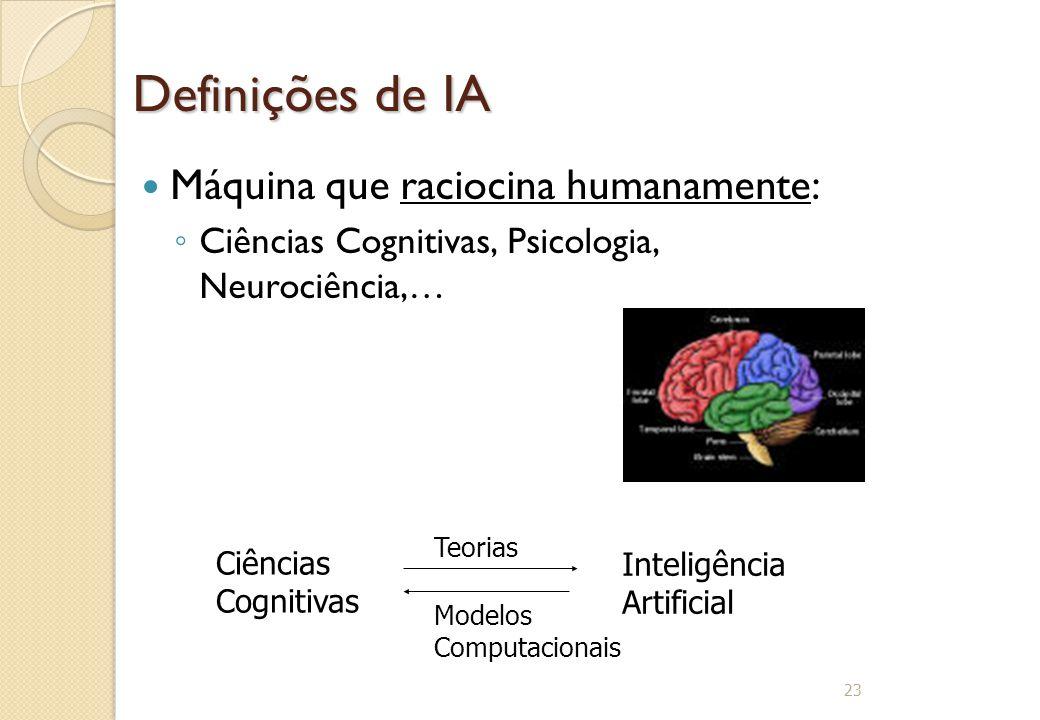 Definições de IA Máquina que raciocina humanamente: ◦ Ciências Cognitivas, Psicologia, Neurociência,… 23 Ciências Cognitivas Inteligência Artificial T
