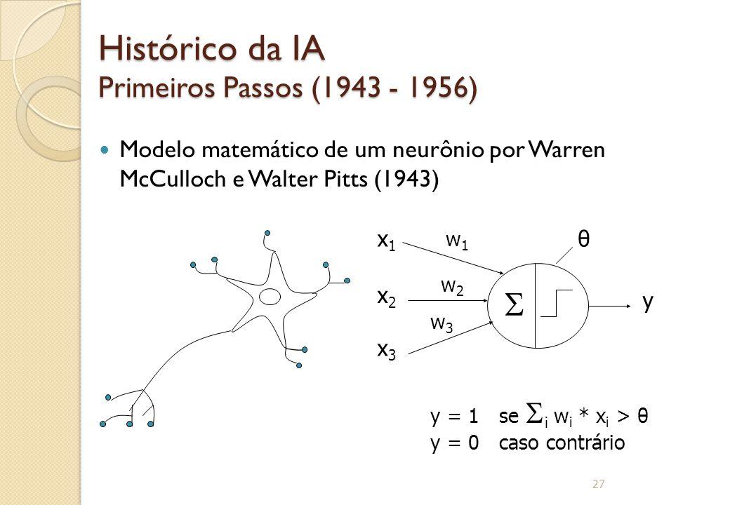 Histórico da IA Primeiros Passos (1943 - 1956) Modelo matemático de um neurônio por Warren McCulloch e Walter Pitts (1943) 27  x1x1 x2x2 x3x3 θ y y =