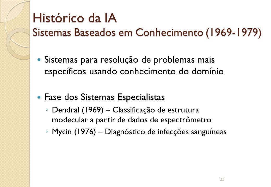 Histórico da IA Sistemas Baseados em Conhecimento (1969-1979) Sistemas para resolução de problemas mais específicos usando conhecimento do domínio Sis