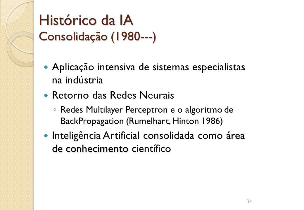 Histórico da IA Consolidação (1980---) Aplicação intensiva de sistemas especialistas na indústria Retorno das Redes Neurais ◦ Redes Multilayer Percept
