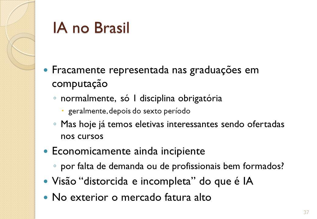 IA no Brasil Fracamente representada nas graduações em computação ◦ normalmente, só 1 disciplina obrigatória  geralmente, depois do sexto período ◦ M