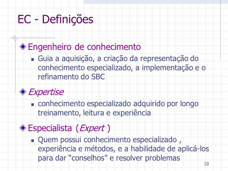 10 EC - Definições Engenheiro de conhecimento Guia a aquisição, a criação da representação do conhecimento especializado, a implementação e o refiname