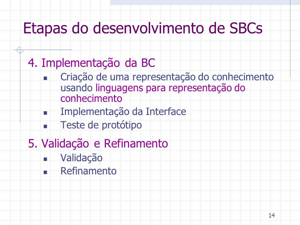 14 4. Implementação da BC Criação de uma representação do conhecimento usando linguagens para representação do conhecimento Implementação da Interface