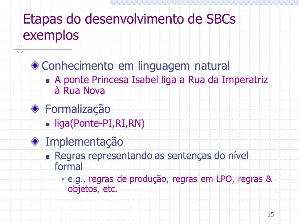 15 Etapas do desenvolvimento de SBCs exemplos Conhecimento em linguagem natural A ponte Princesa Isabel liga a Rua da Imperatriz à Rua Nova Formalizaç
