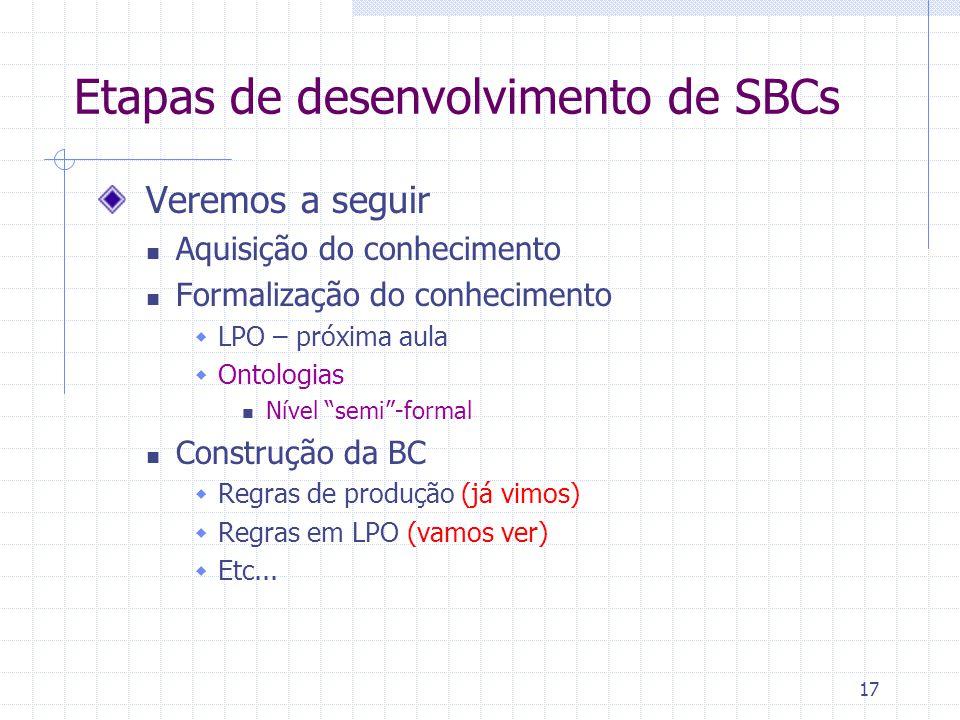 """17 Etapas de desenvolvimento de SBCs Veremos a seguir Aquisição do conhecimento Formalização do conhecimento  LPO – próxima aula  Ontologias Nível """""""