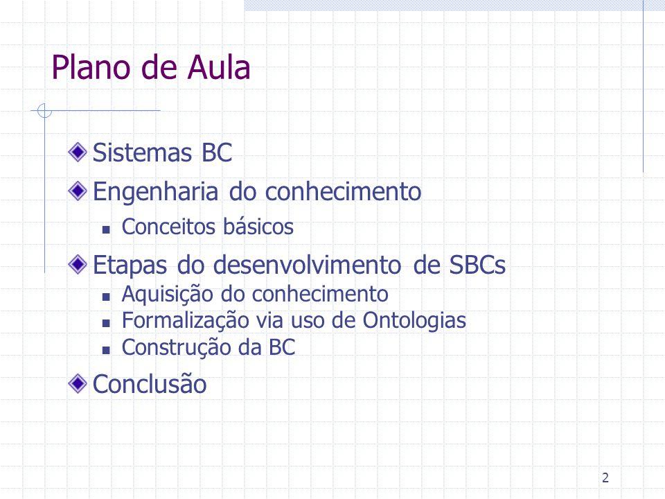 2 Plano de Aula Sistemas BC Engenharia do conhecimento Conceitos básicos Etapas do desenvolvimento de SBCs Aquisição do conhecimento Formalização via uso de Ontologias Construção da BC Conclusão