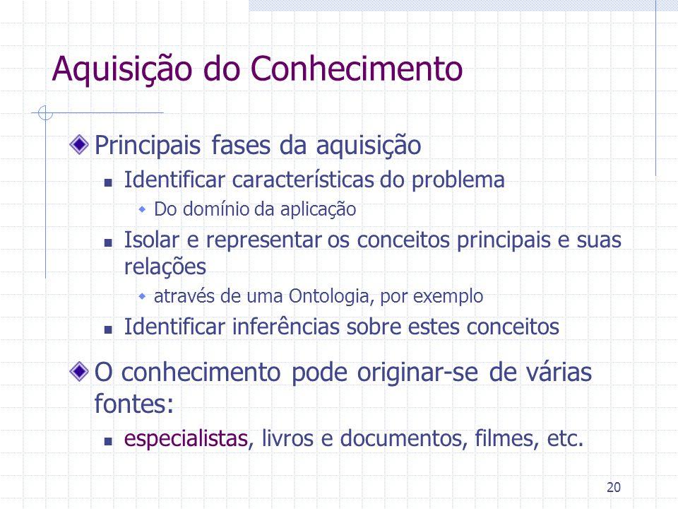 20 Aquisição do Conhecimento Principais fases da aquisição Identificar características do problema  Do domínio da aplicação Isolar e representar os c
