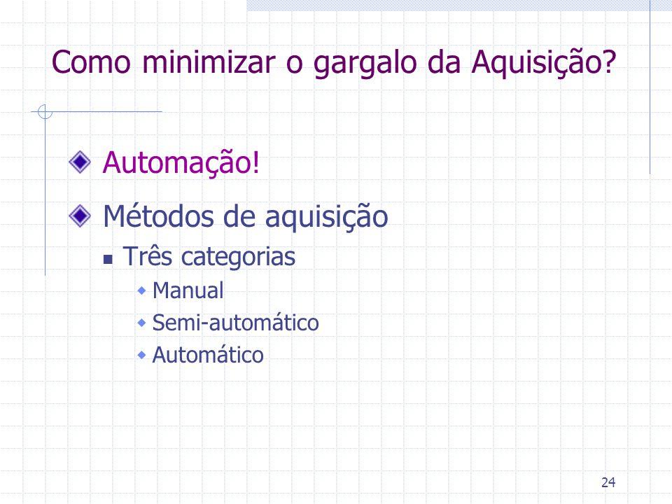 24 Como minimizar o gargalo da Aquisição? Automação! Métodos de aquisição Três categorias  Manual  Semi-automático  Automático