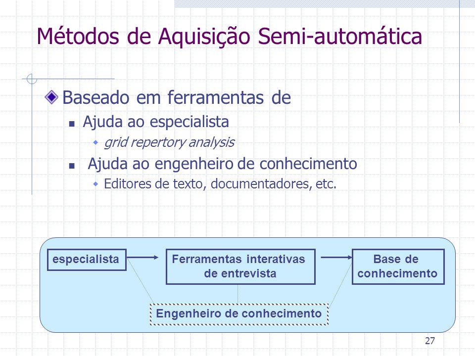 27 Métodos de Aquisição Semi-automática Baseado em ferramentas de Ajuda ao especialista  grid repertory analysis Ajuda ao engenheiro de conhecimento  Editores de texto, documentadores, etc.