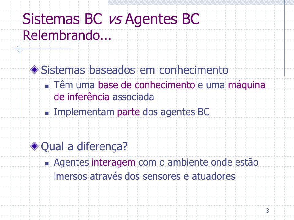 3 Sistemas BC vs Agentes BC Relembrando... Sistemas baseados em conhecimento Têm uma base de conhecimento e uma máquina de inferência associada Implem