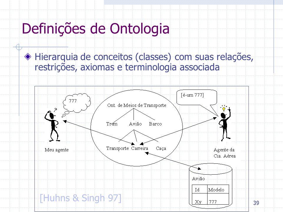 39 Definições de Ontologia Hierarquia de conceitos (classes) com suas relações, restrições, axiomas e terminologia associada [Huhns & Singh 97]