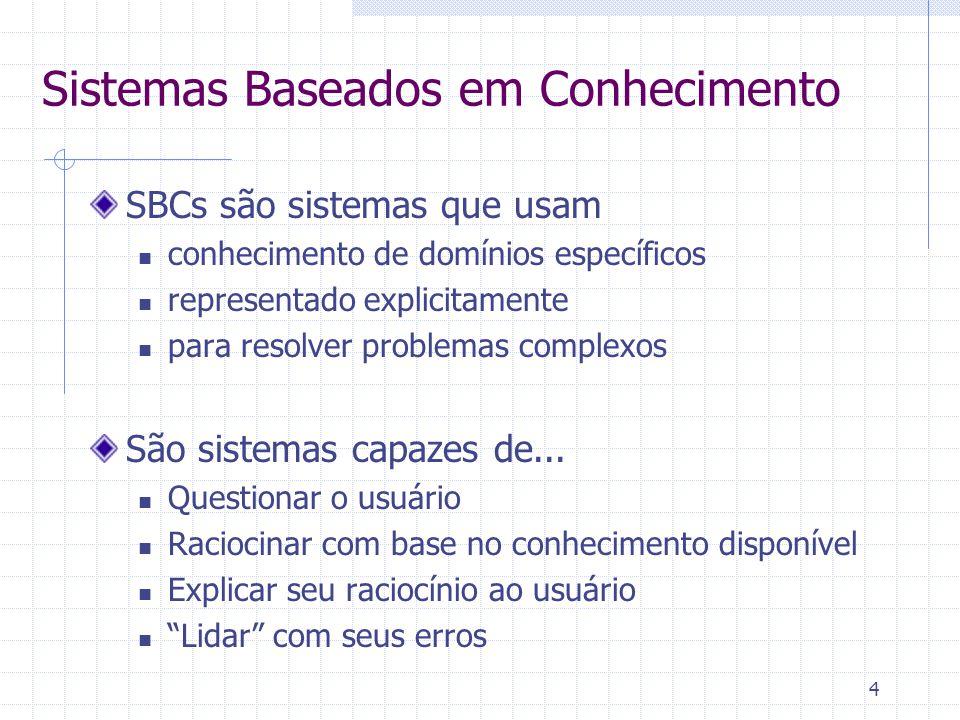 4 Sistemas Baseados em Conhecimento SBCs são sistemas que usam conhecimento de domínios específicos representado explicitamente para resolver problema