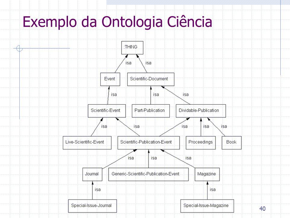 40 Exemplo da Ontologia Ciência