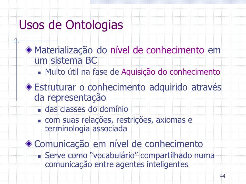 44 Usos de Ontologias Materialização do nível de conhecimento em um sistema BC Muito útil na fase de Aquisição do conhecimento Estruturar o conhecimen