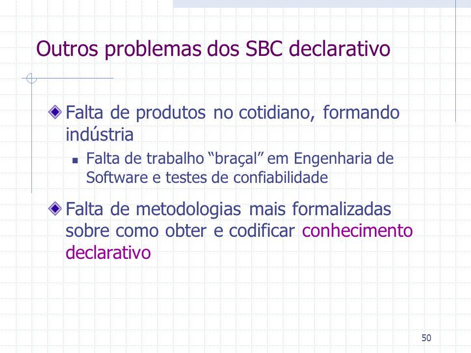 50 Outros problemas dos SBC declarativo Falta de produtos no cotidiano, formando indústria Falta de trabalho braçal em Engenharia de Software e testes de confiabilidade Falta de metodologias mais formalizadas sobre como obter e codificar conhecimento declarativo