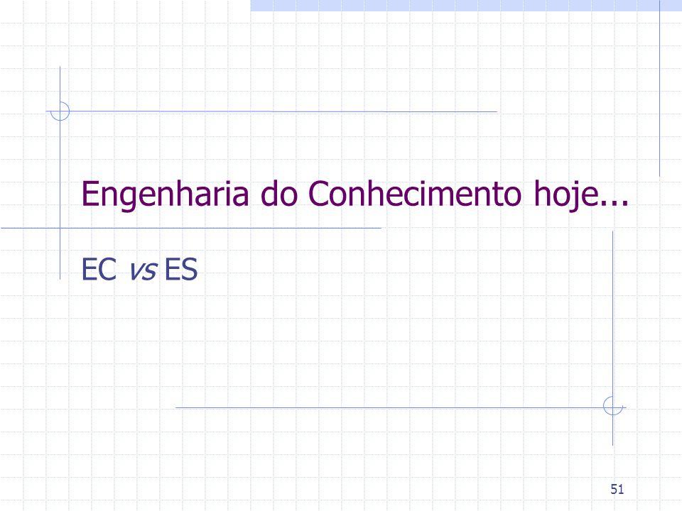 51 Engenharia do Conhecimento hoje... EC vs ES