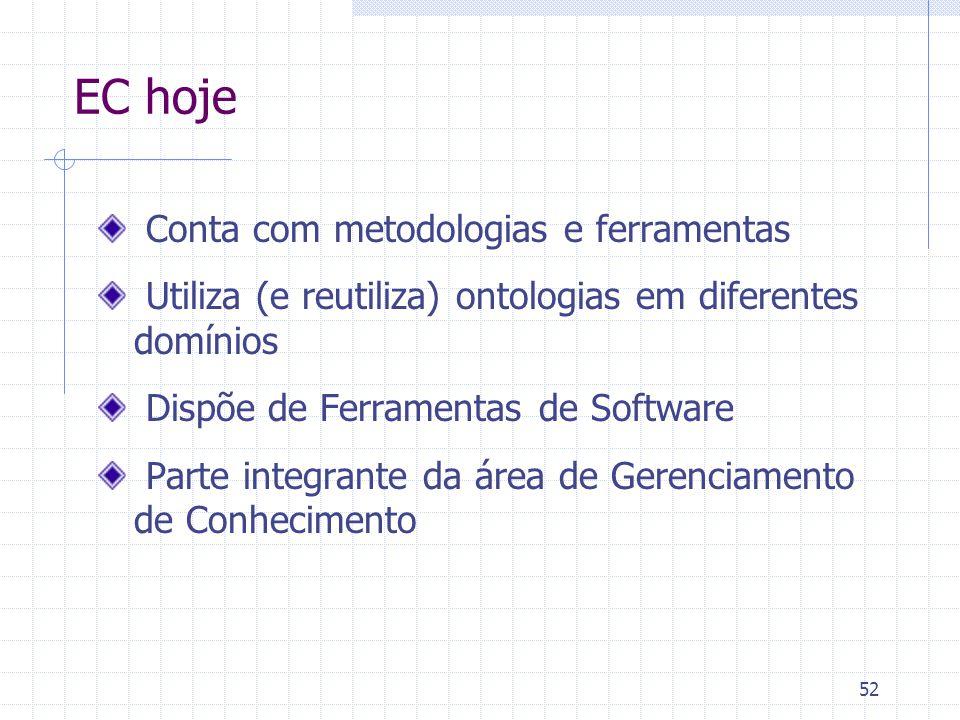 52 EC hoje Conta com metodologias e ferramentas Utiliza (e reutiliza) ontologias em diferentes domínios Dispõe de Ferramentas de Software Parte integr