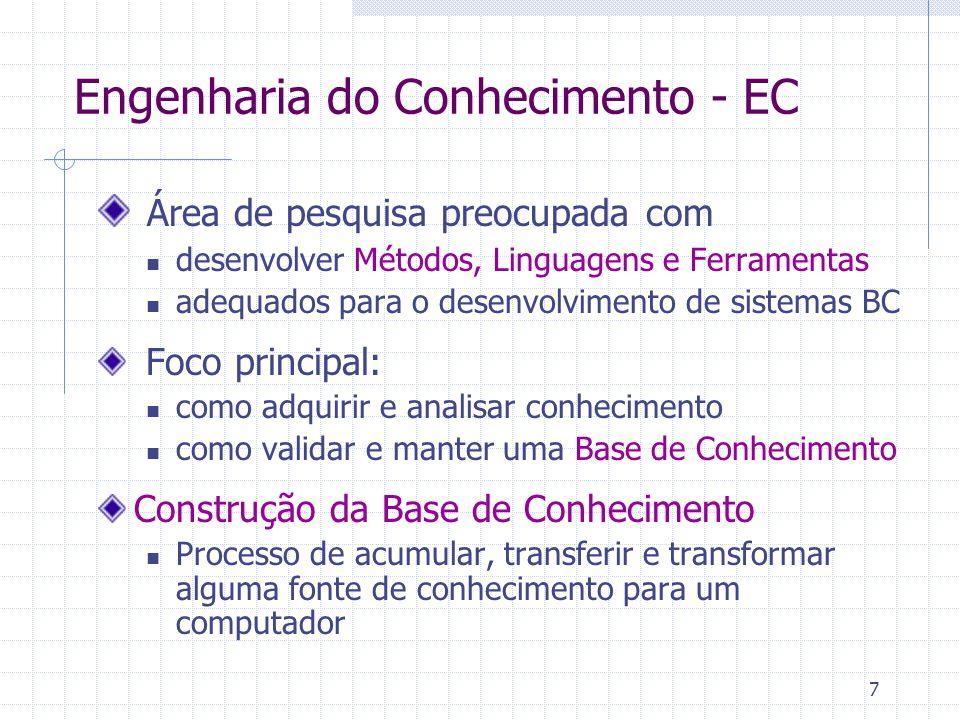 7 Engenharia do Conhecimento - EC Área de pesquisa preocupada com desenvolver Métodos, Linguagens e Ferramentas adequados para o desenvolvimento de si