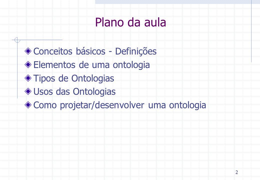 2 Plano da aula Conceitos básicos - Definições Elementos de uma ontologia Tipos de Ontologias Usos das Ontologias Como projetar/desenvolver uma ontologia