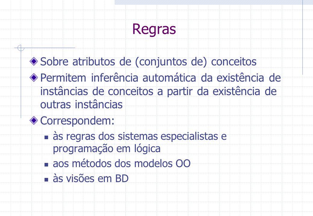 Regras Sobre atributos de (conjuntos de) conceitos Permitem inferência automática da existência de instâncias de conceitos a partir da existência de outras instâncias Correspondem: às regras dos sistemas especialistas e programação em lógica aos métodos dos modelos OO às visões em BD