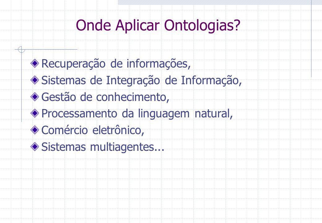 Onde Aplicar Ontologias.