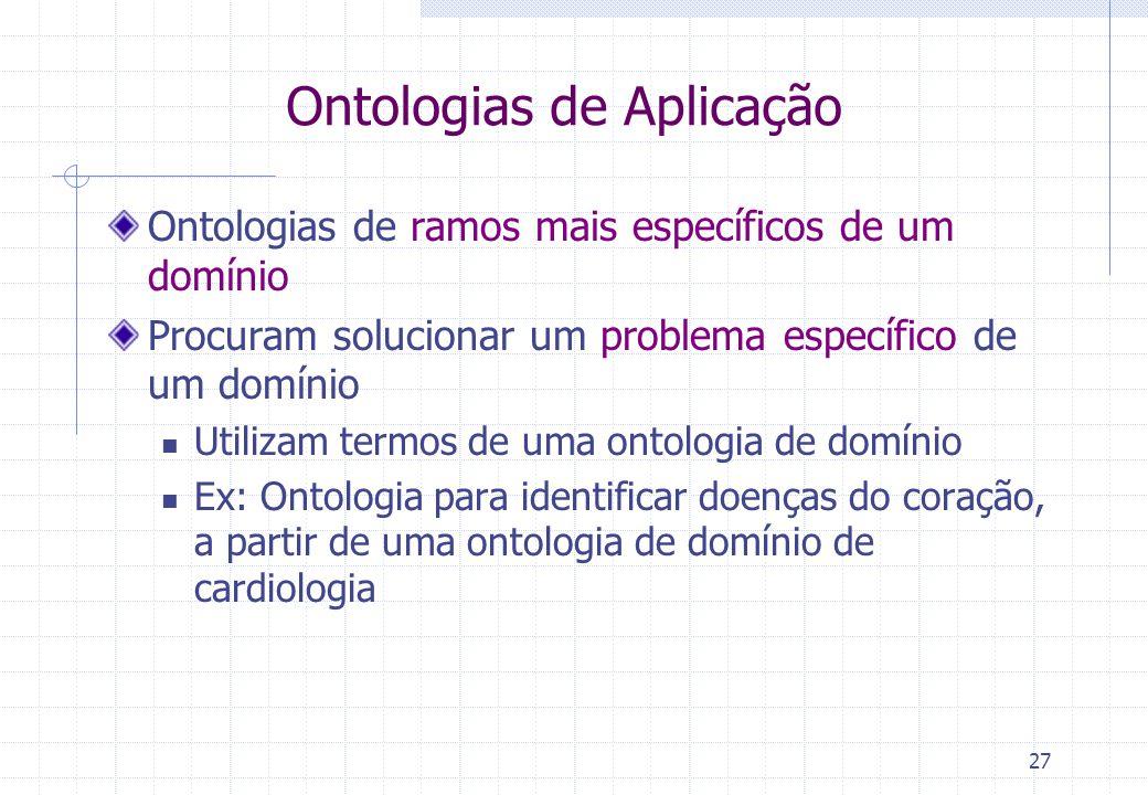 Ontologias de Aplicação Ontologias de ramos mais específicos de um domínio Procuram solucionar um problema específico de um domínio Utilizam termos de uma ontologia de domínio Ex: Ontologia para identificar doenças do coração, a partir de uma ontologia de domínio de cardiologia 27