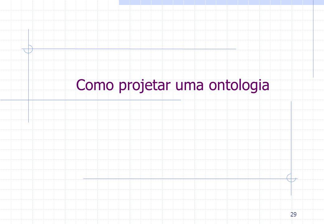 Como projetar uma ontologia 29