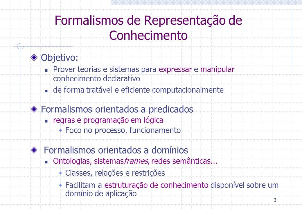 Elementos de uma Ontologia 14