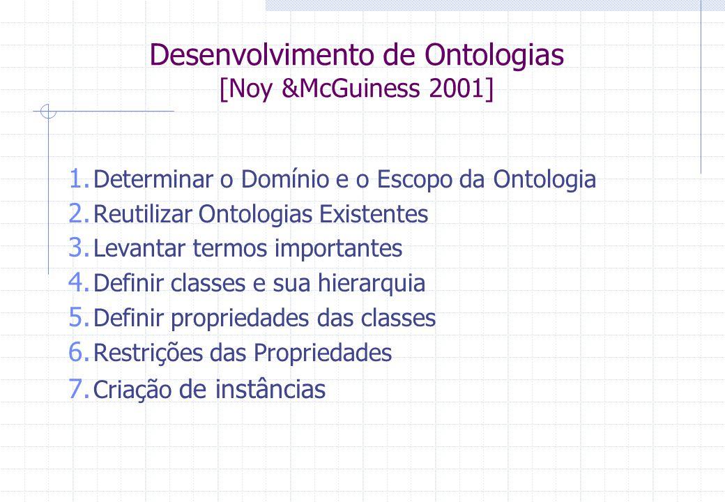 Desenvolvimento de Ontologias [Noy &McGuiness 2001] 1.