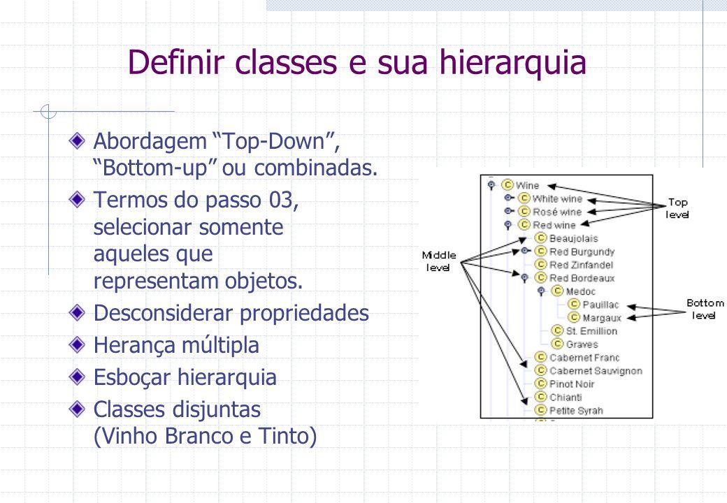 Definir classes e sua hierarquia Abordagem Top-Down , Bottom-up ou combinadas.