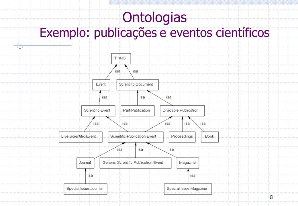 Ontologias Exemplo: publicações e eventos científicos 8