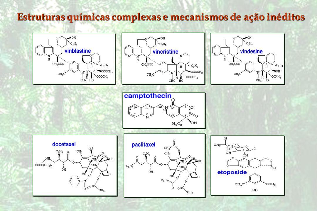 Estruturas químicas complexas e mecanismos de ação inéditos