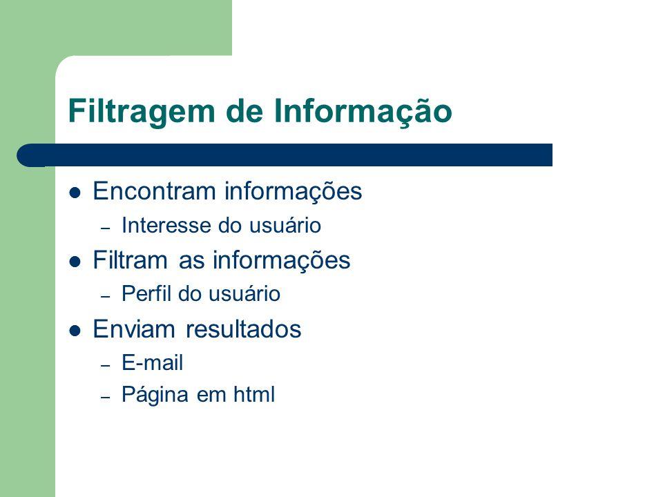 Filtragem de Informação Encontram informações – Interesse do usuário Filtram as informações – Perfil do usuário Enviam resultados – E-mail – Página em