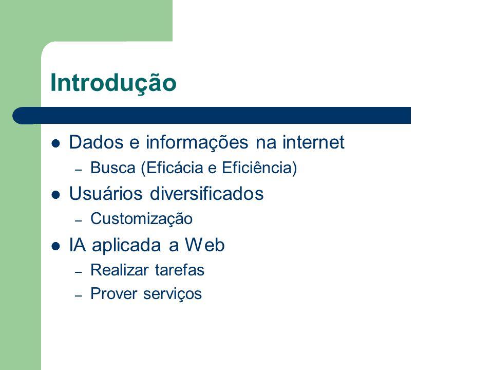 Introdução Dados e informações na internet – Busca (Eficácia e Eficiência) Usuários diversificados – Customização IA aplicada a Web – Realizar tarefas
