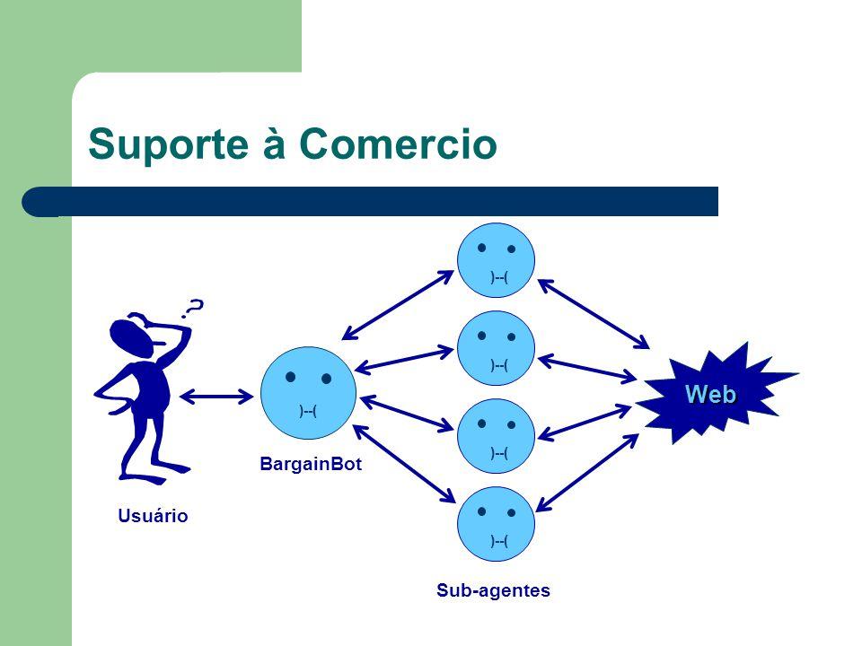 Suporte à Comercio )--( Web Usuário BargainBot Sub-agentes )--(