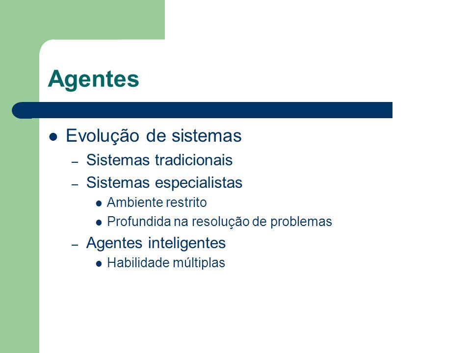 Agentes Evolução de sistemas – Sistemas tradicionais – Sistemas especialistas Ambiente restrito Profundida na resolução de problemas – Agentes intelig