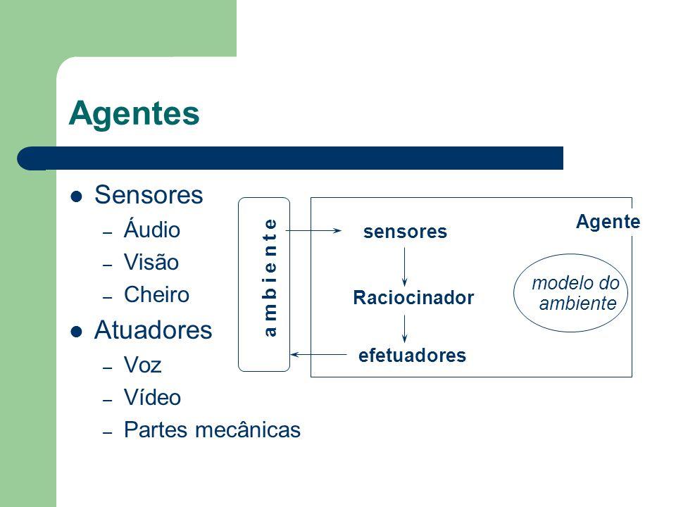Agentes Sensores – Áudio – Visão – Cheiro Atuadores – Voz – Vídeo – Partes mecânicas sensores Agente efetuadores a m b i e n t e Raciocinador modelo d